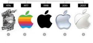 تاریخچه لوگو شرکت اپل